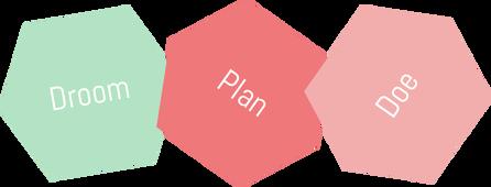 Droom, plan, doe